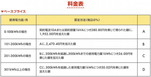 電気料金 - 昭和シェル