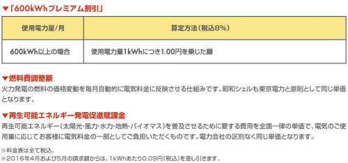 電気料金2 - 昭和シェル