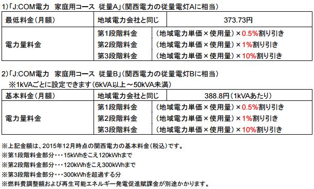 J-COM電力関西