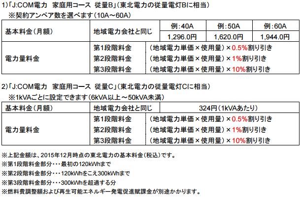 J-COM電力仙台