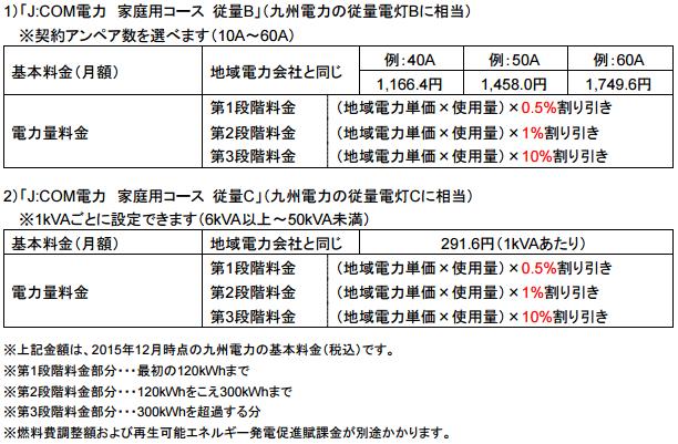 J-COM電力九州