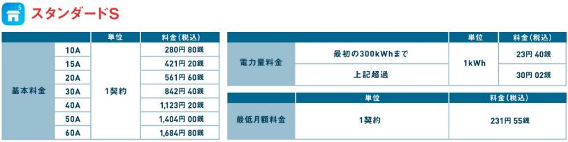 東京電力スタンダードS