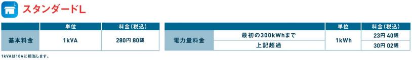 東京電力スタンダードL