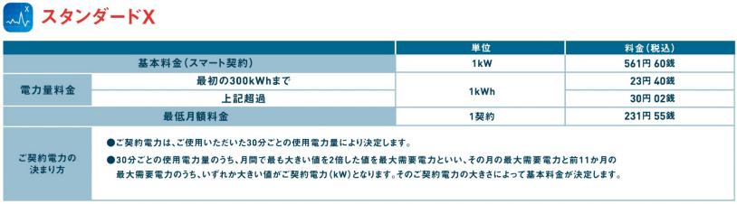 東京電力スタンダードX
