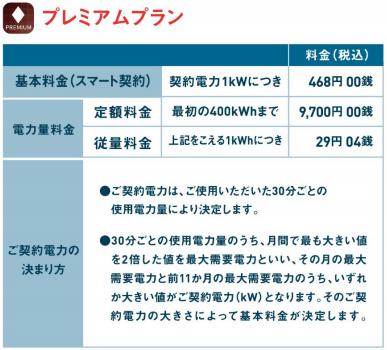 東京電力プレミアムプラン