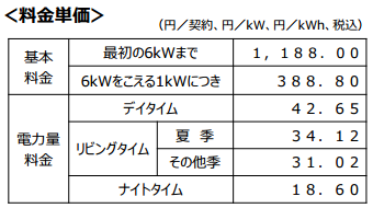 関西電力eスマート10-2