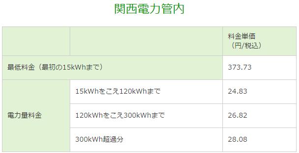ミツウロコグリーンエネルギー関西電力