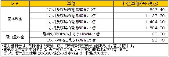 入間ガス電気1