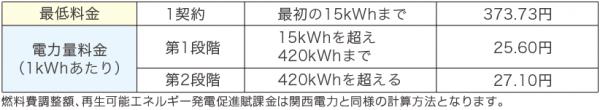 スマ電料金プラン関西電力