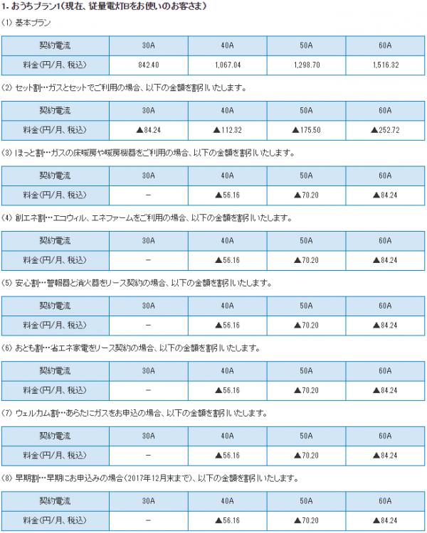 静岡ガス電気50