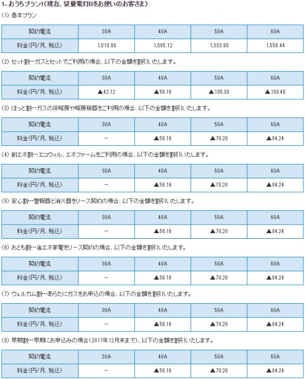 静岡ガス電気60