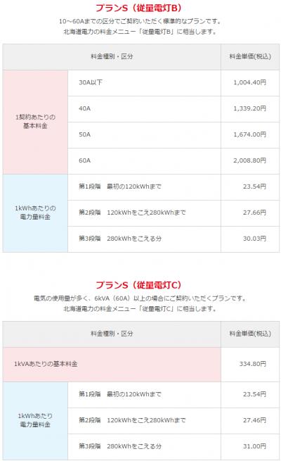 丸紅新電力北海道電力
