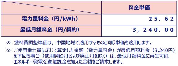 中国電力「ぐっとずっと。プラン シンプルコース」