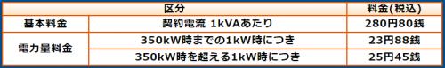 角栄ガス電気2