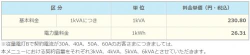 中部電力 カテエネプラン for BIGLOBE 料金表